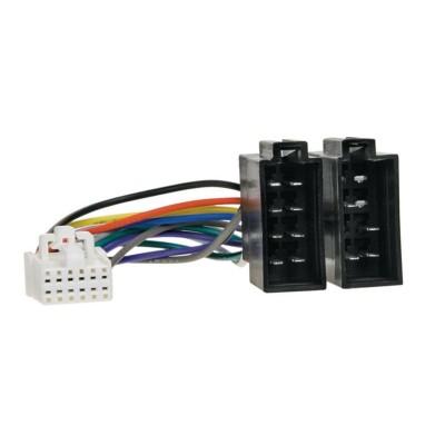 Kabel pro PANASONIC 12-pin / ISO